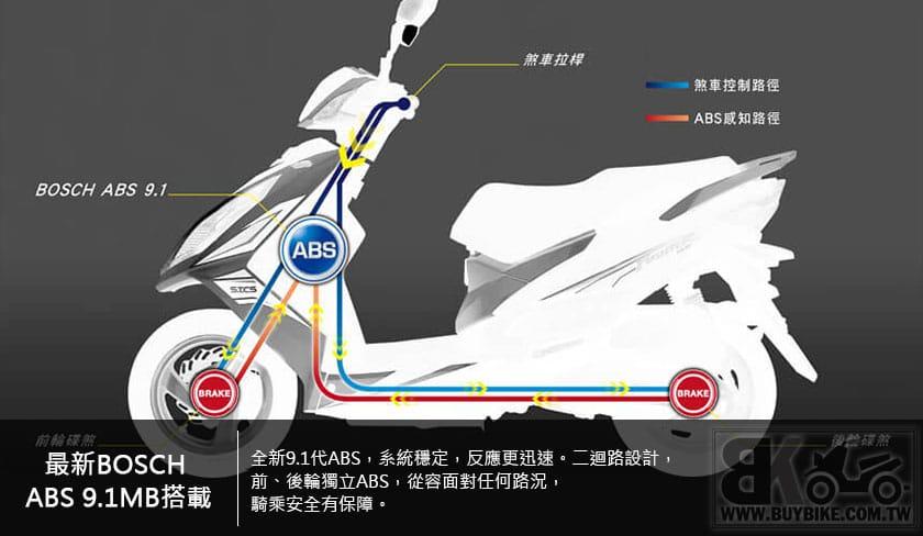 11.最新BOSCH-ABS-9.1MB搭載