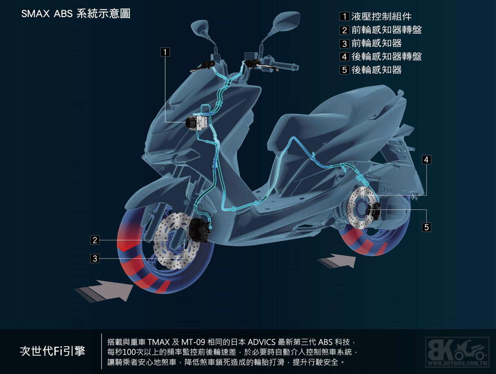 01.ABS重車級煞車系統