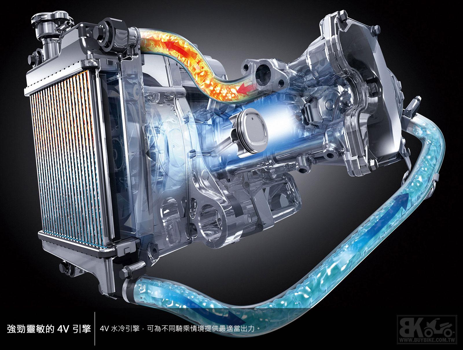 04.強勁靈敏的-4V-引擎
