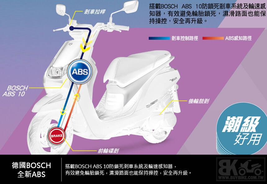 07.德國BOSCH-全新ABS