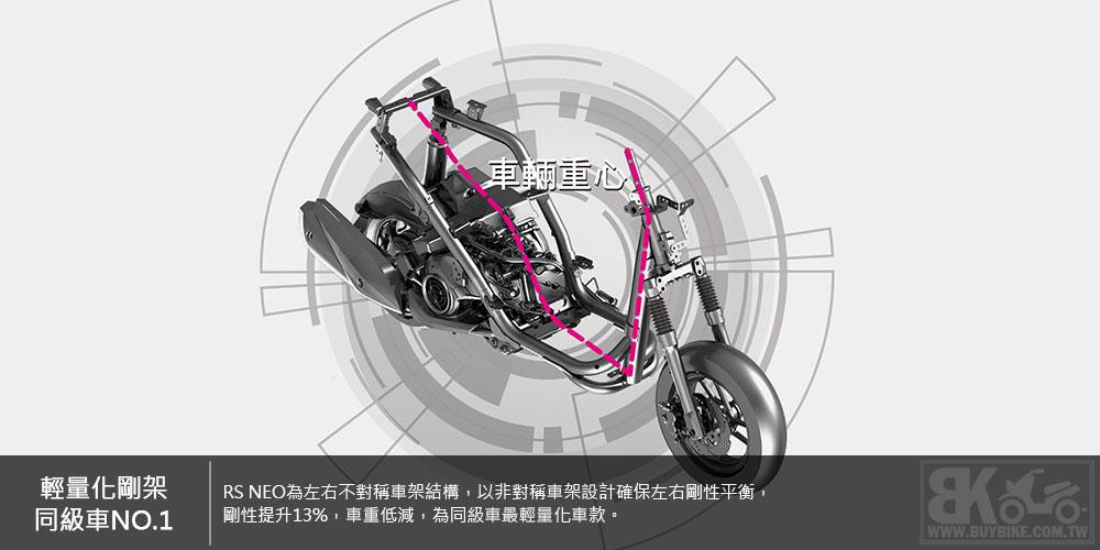 01.輕量化剛架-同級車NO.1