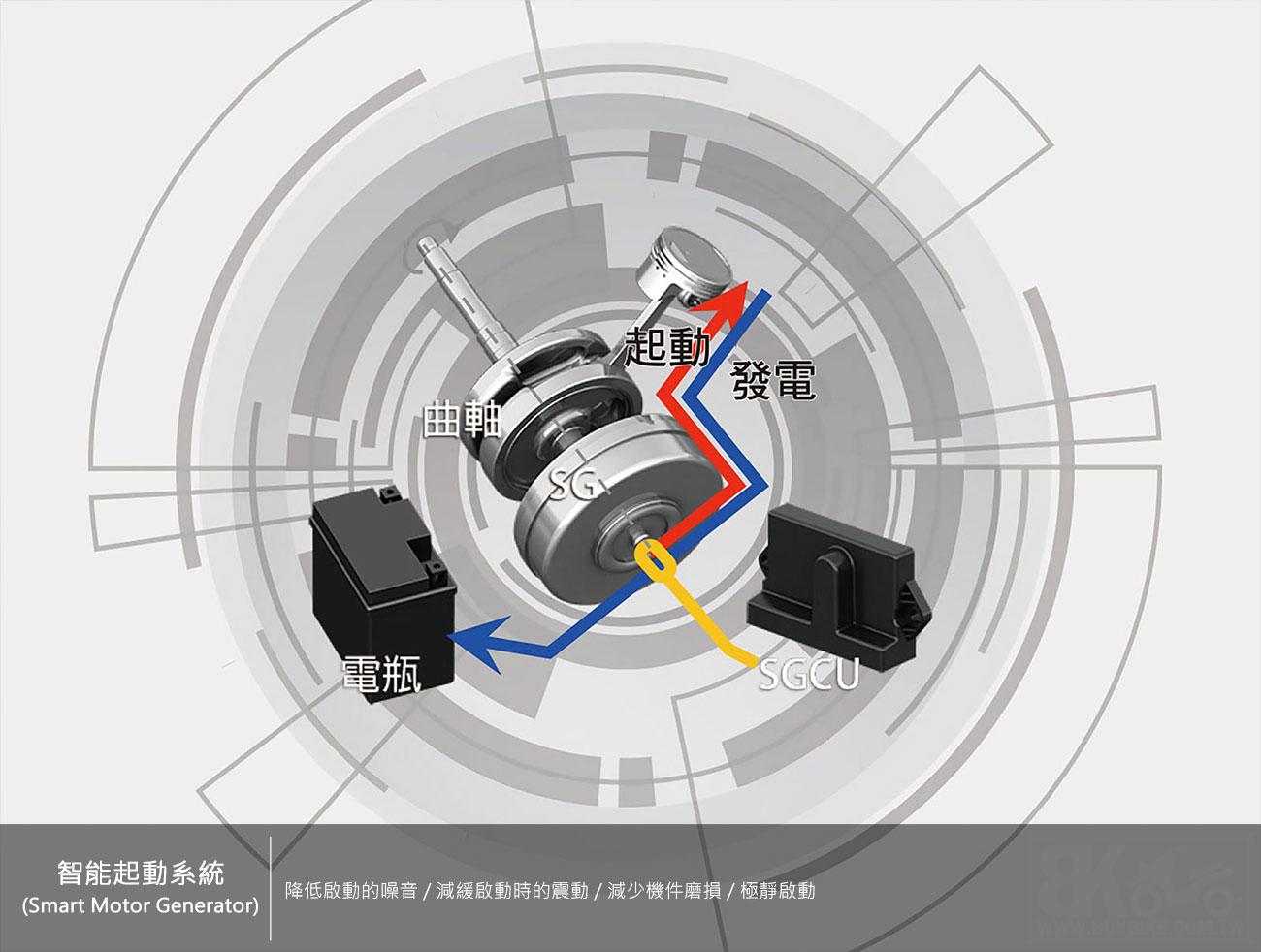 06.智能起動系統(Smart-Motor-Generator)